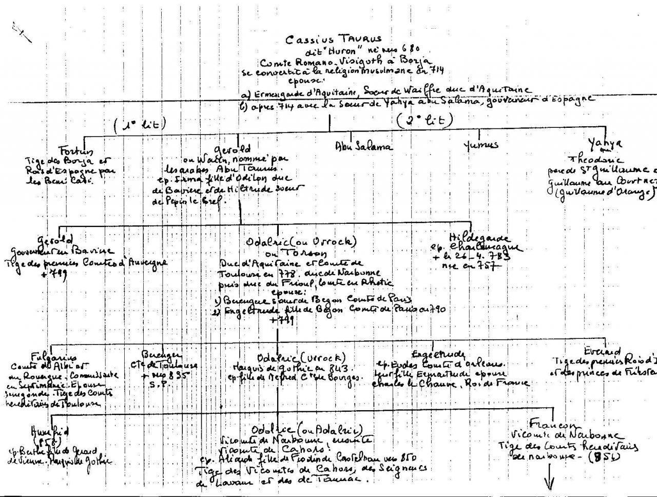 genealogie-pallier-ou-palier-page-8.jpg